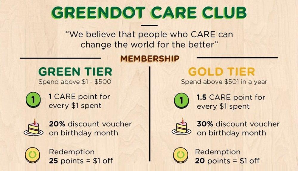 greendot membership